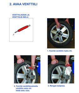 rengaskoneella toimimista ohjaava apukuva