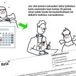Työelämäsääntöjä kuvin tuettuna